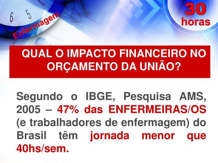 Segundo o IBGE, Pesquisa AMS, 2005 –