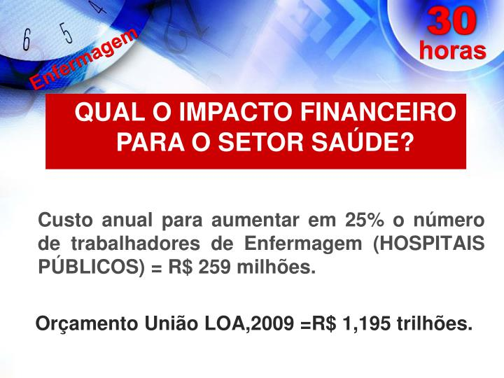 Custo anual para aumentar em 25% o número de trabalhadores de Enfermagem (HOSPITAIS PÚBLICOS) = R$ 259 milhões.