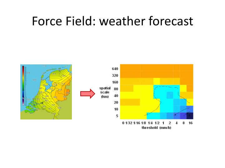 Force Field: weather forecast