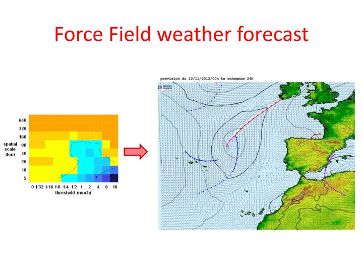 Force Field weather forecast