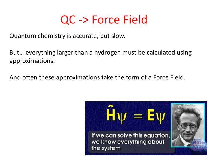 QC -> Force Field