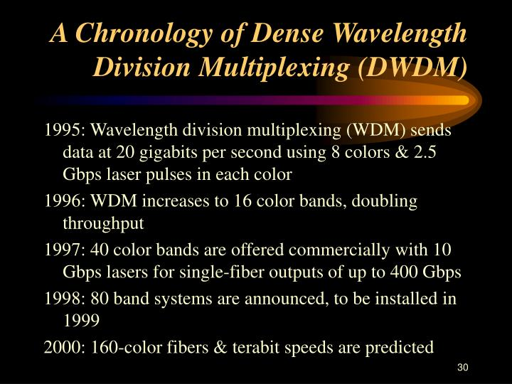 A Chronology of Dense Wavelength Division Multiplexing (DWDM)