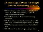 a chronology of dense wavelength division multiplexing dwdm