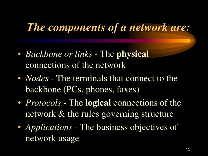 The components of a network are: