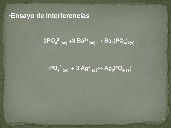 Ensayo de interferencias