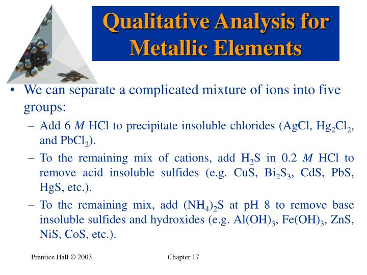 Qualitative Analysis for Metallic Elements