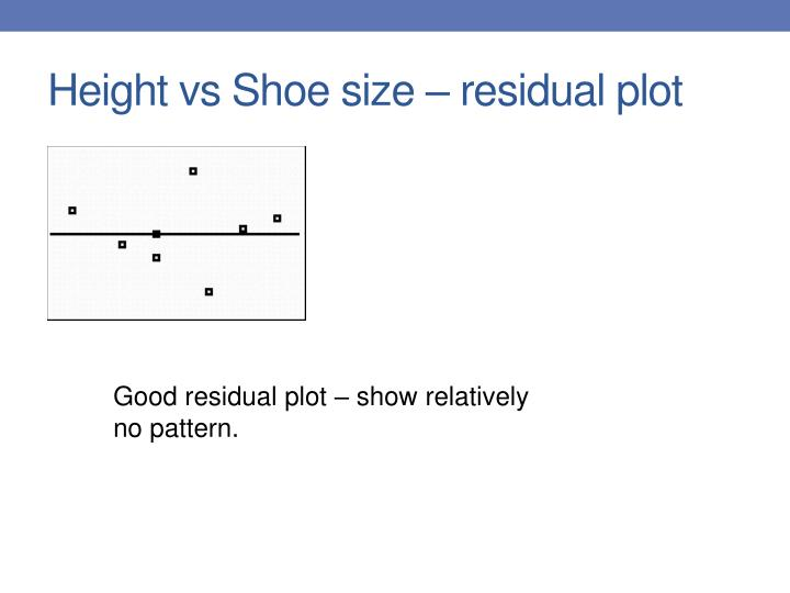 Height vs Shoe size – residual plot