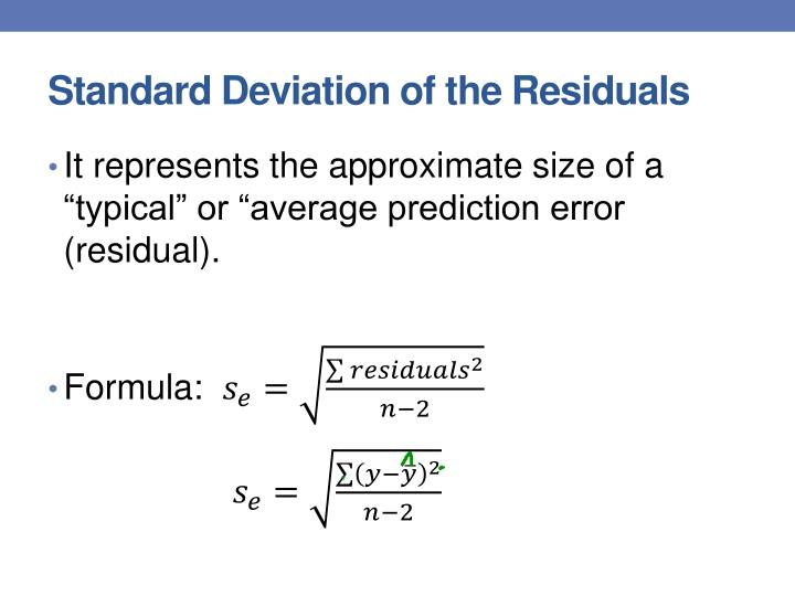 Standard Deviation of the Residuals