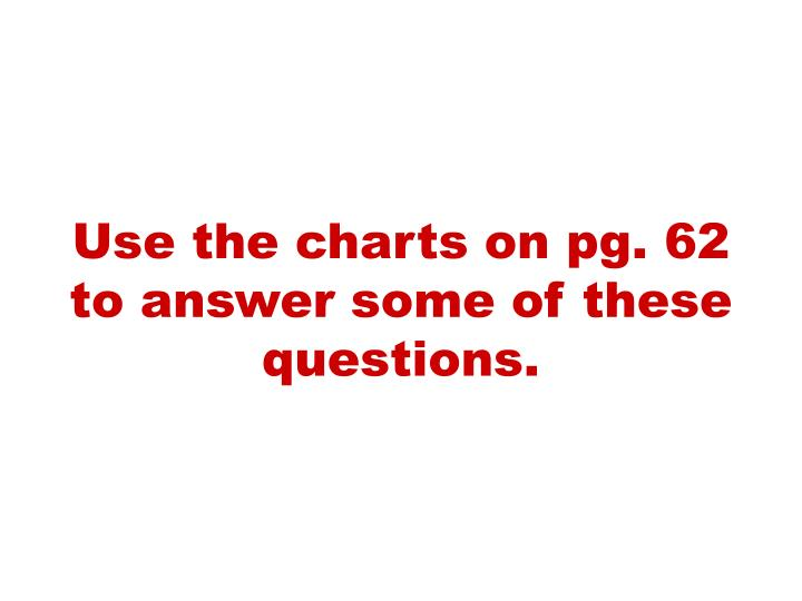 Use the charts on pg 62 to answer some of these questions