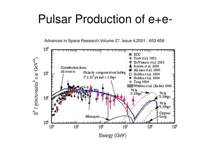 Pulsar Production of e+e-