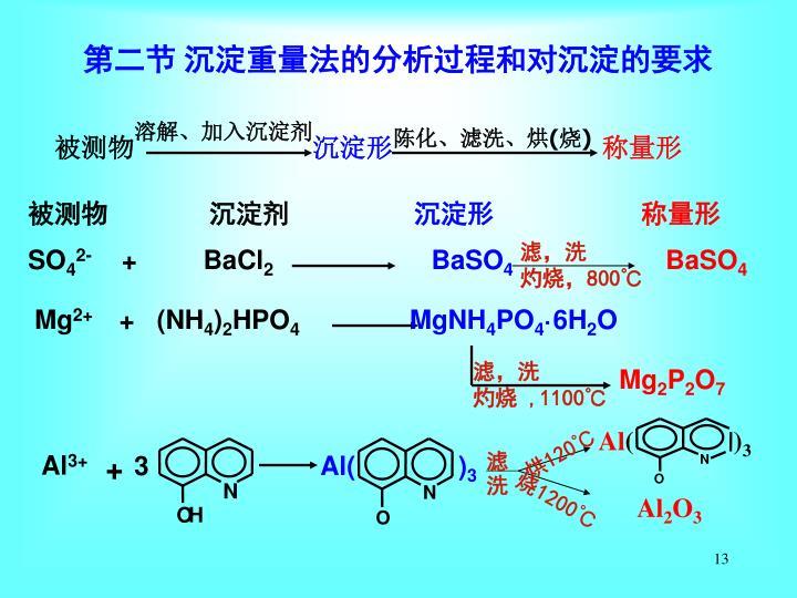 第二节 沉淀重量法的分析过程和对沉淀的要求