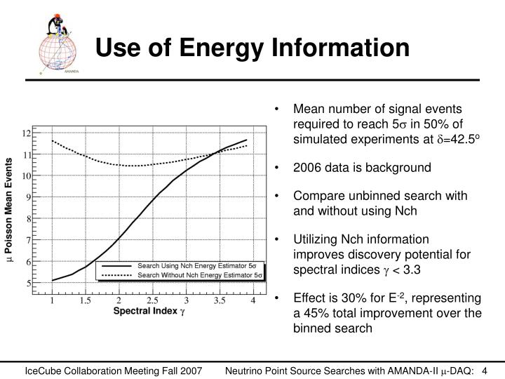 Use of Energy Information