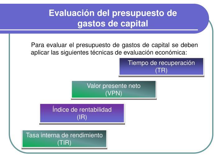 Evaluación del presupuesto de