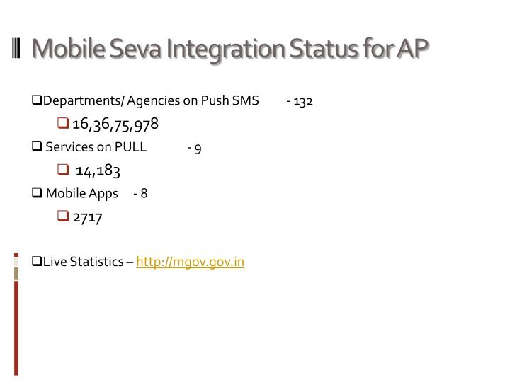 Mobile Seva Integration Status for AP