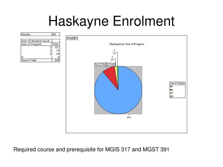 Haskayne Enrolment