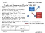 creation and management of routing table 4 10
