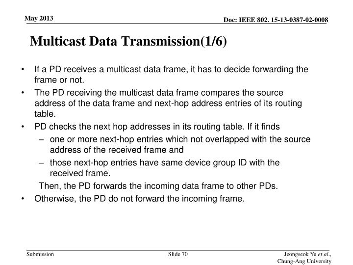 Multicast Data Transmission(1/6)