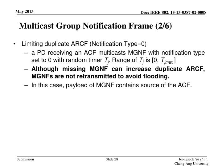 Multicast Group Notification Frame (2/6)