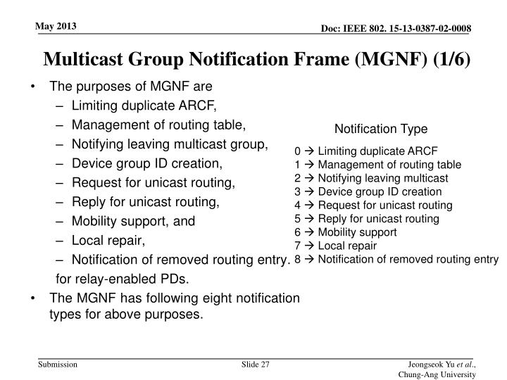 Multicast Group Notification Frame (MGNF) (1/6)