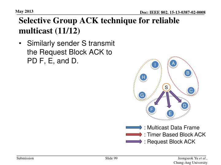 Selective Group ACK technique for reliable multicast