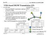 uma based mgnf transmission 2 3