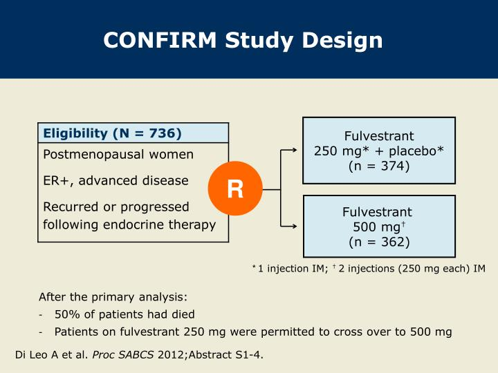 CONFIRM Study Design