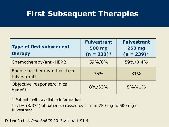 First Subsequent Therapies