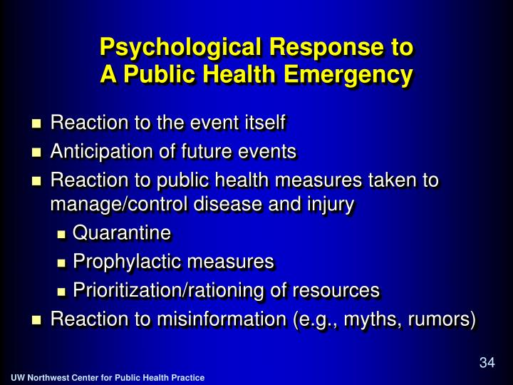 Psychological Response to