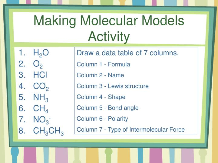 Making Molecular Models Activity
