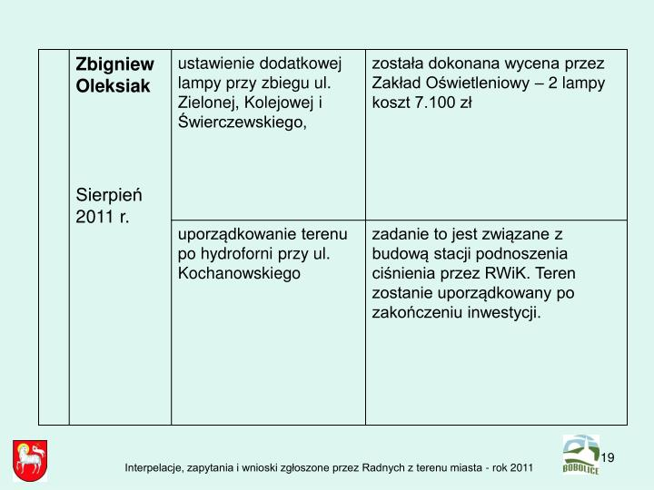 Interpelacje, zapytania i wnioski zgłoszone przez Radnych z terenu miasta - rok 2011