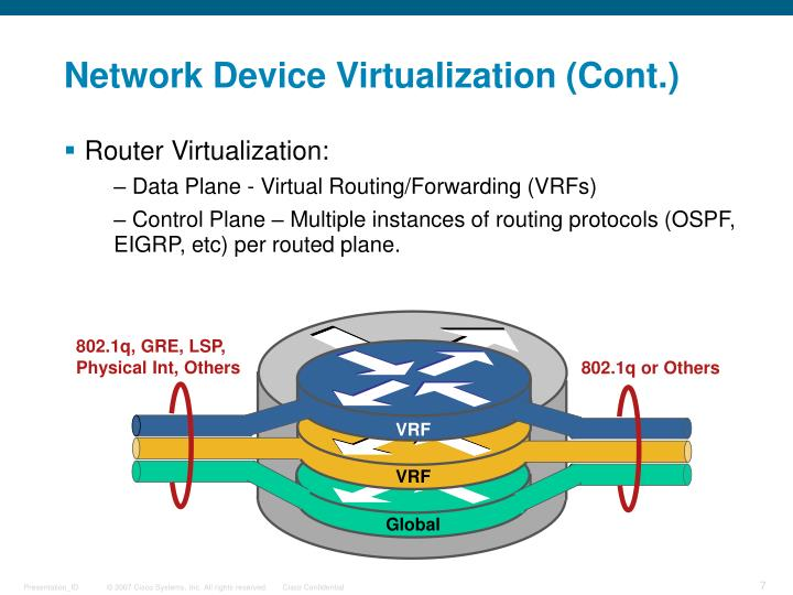 Network Device Virtualization (Cont.)