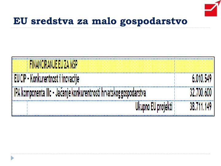 EU sredstva za malo gospodarstvo