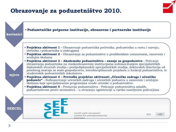 Obrazovanje za poduzetništvo 2010.