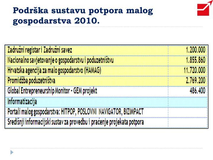 Podrška sustavu potpora malog gospodarstva 2010.