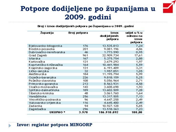 Potpore dodijeljene po županijama u 2009. godini