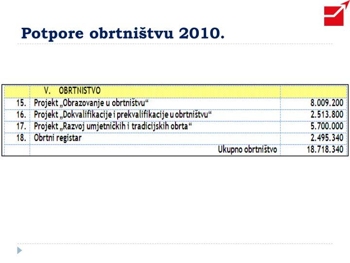 Potpore obrtništvu 2010.