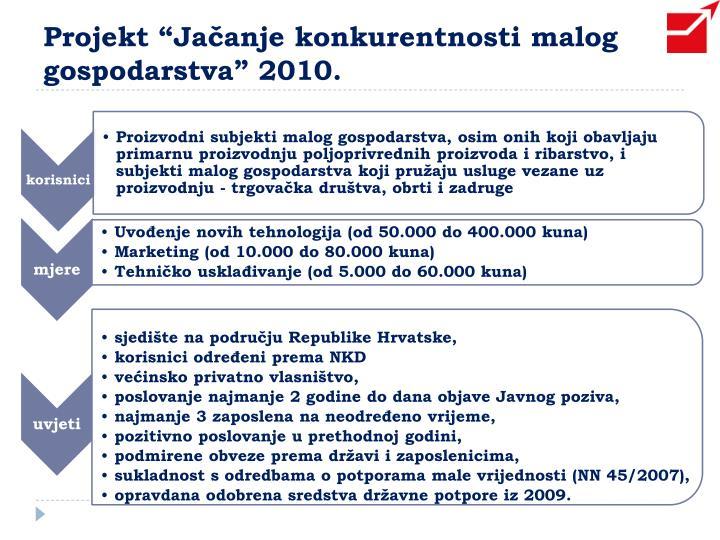 """Projekt """"Jačanje konkurentnosti malog gospodarstva"""" 2010."""