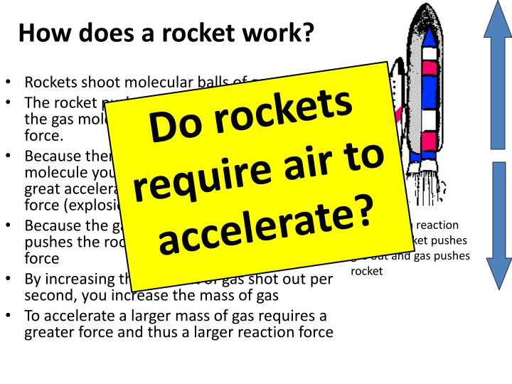 A rocket is a reaction engine! Rocket pushes gas out and gas pushes rocket