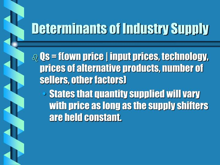Determinants of Industry Supply