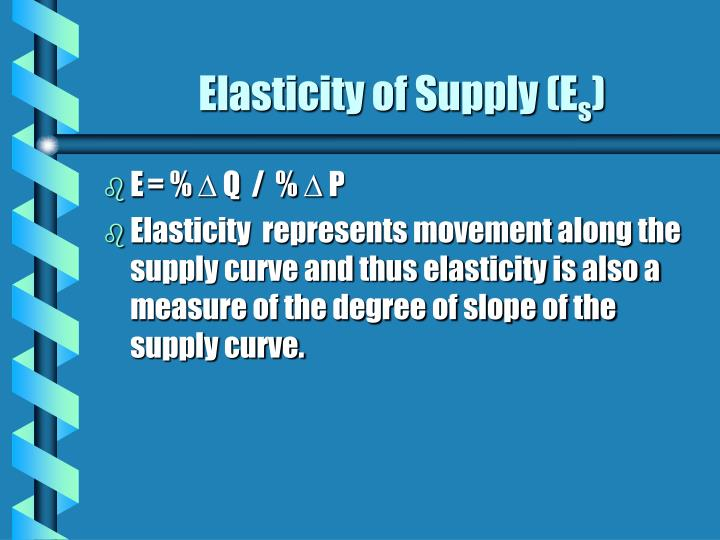 Elasticity of Supply (