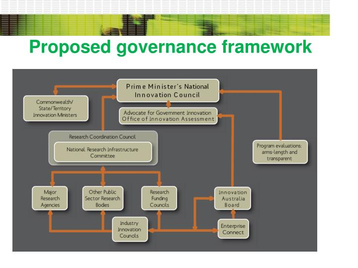 Proposed governance framework