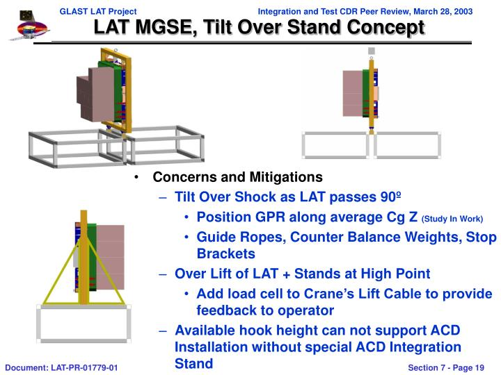 LAT MGSE, Tilt Over Stand Concept
