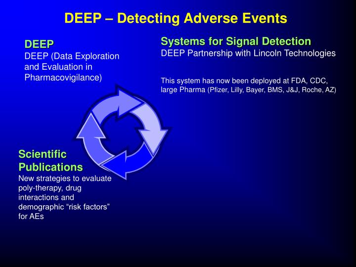 DEEP – Detecting Adverse Events