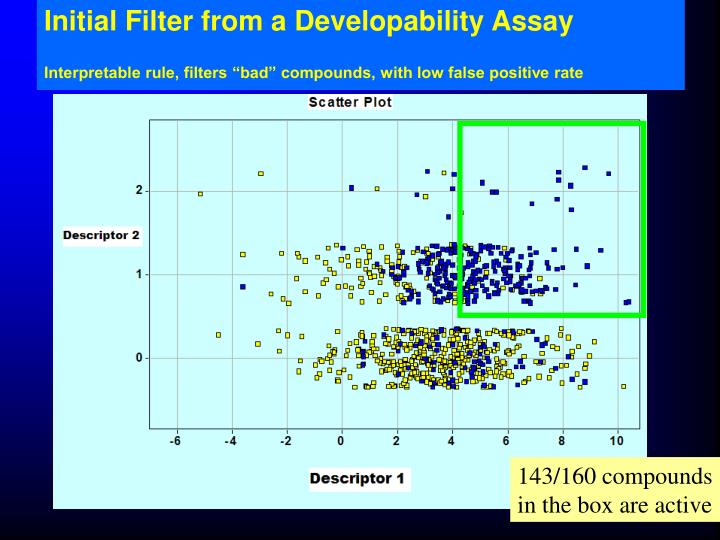 Initial Filter from a Developability Assay