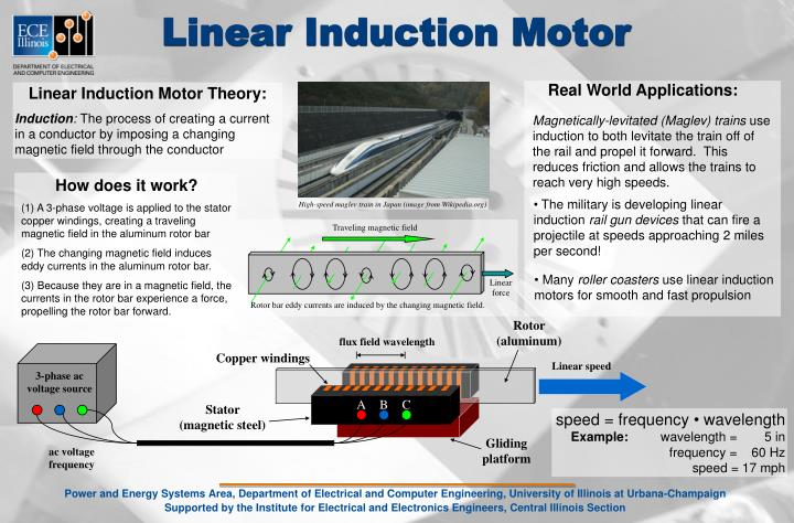 Ppt Linear Induction Motor Powerpoint Presentation Id 4272408