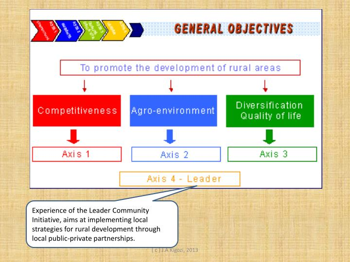 Experience of the Leader Community Initiative, aims at implementing local