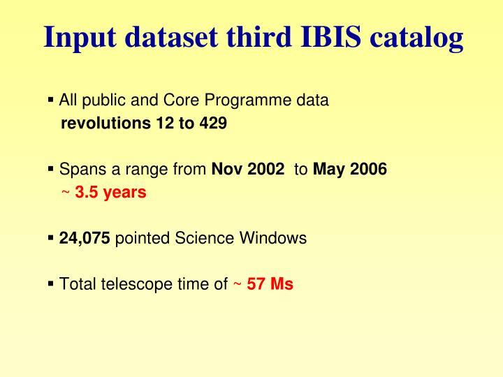 Input dataset third IBIS catalog