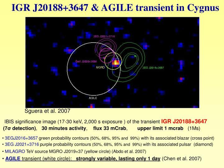 IGR J20188+3647 & AGILE transient in Cygnus