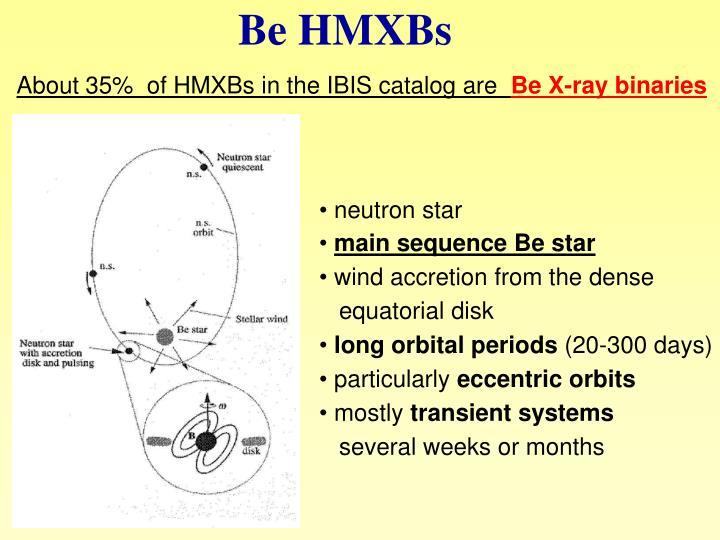 Be HMXBs