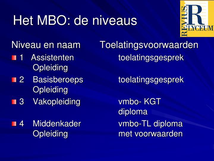 Het MBO: de niveaus